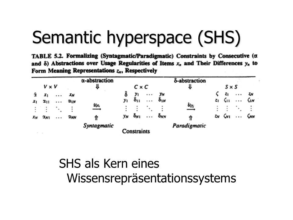 Semantic hyperspace (SHS) SHS als Kern eines Wissensrepräsentationssystems