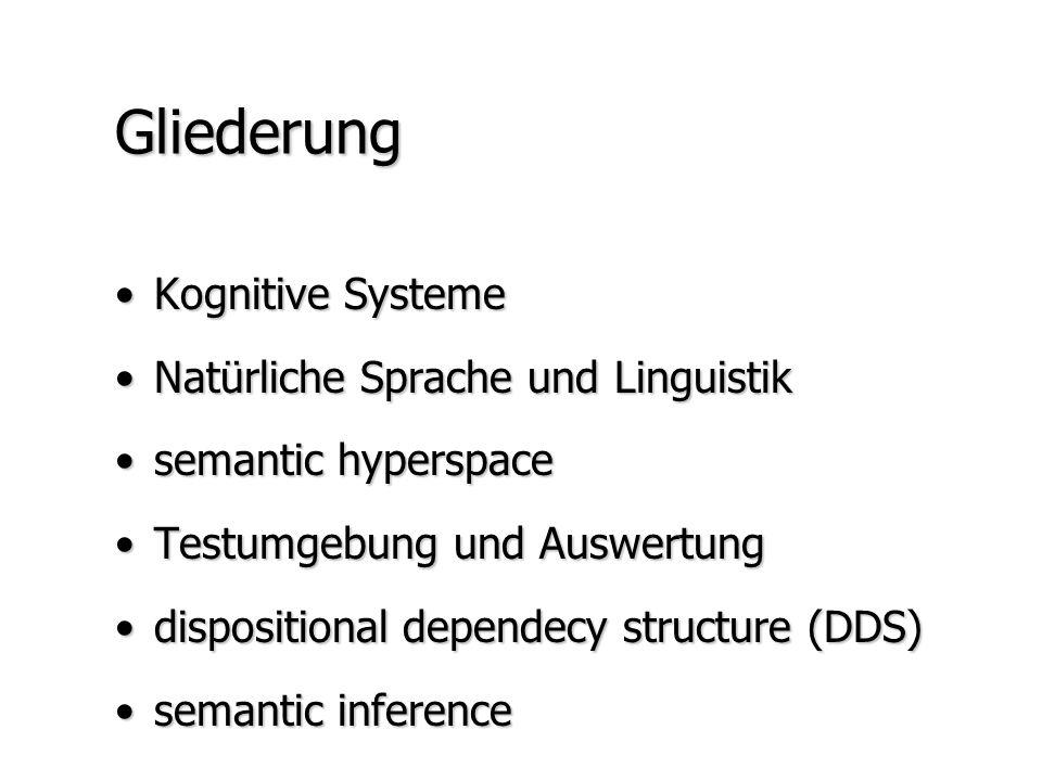 Gliederung Kognitive SystemeKognitive Systeme Natürliche Sprache und LinguistikNatürliche Sprache und Linguistik semantic hyperspacesemantic hyperspac