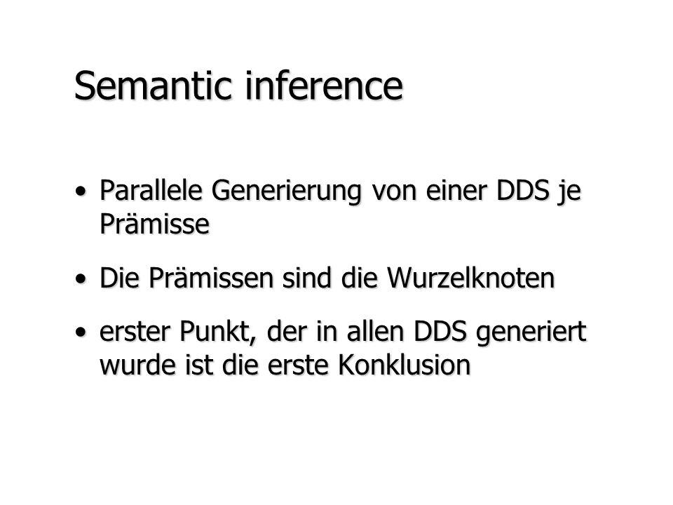 Semantic inference Parallele Generierung von einer DDS je PrämisseParallele Generierung von einer DDS je Prämisse Die Prämissen sind die WurzelknotenD