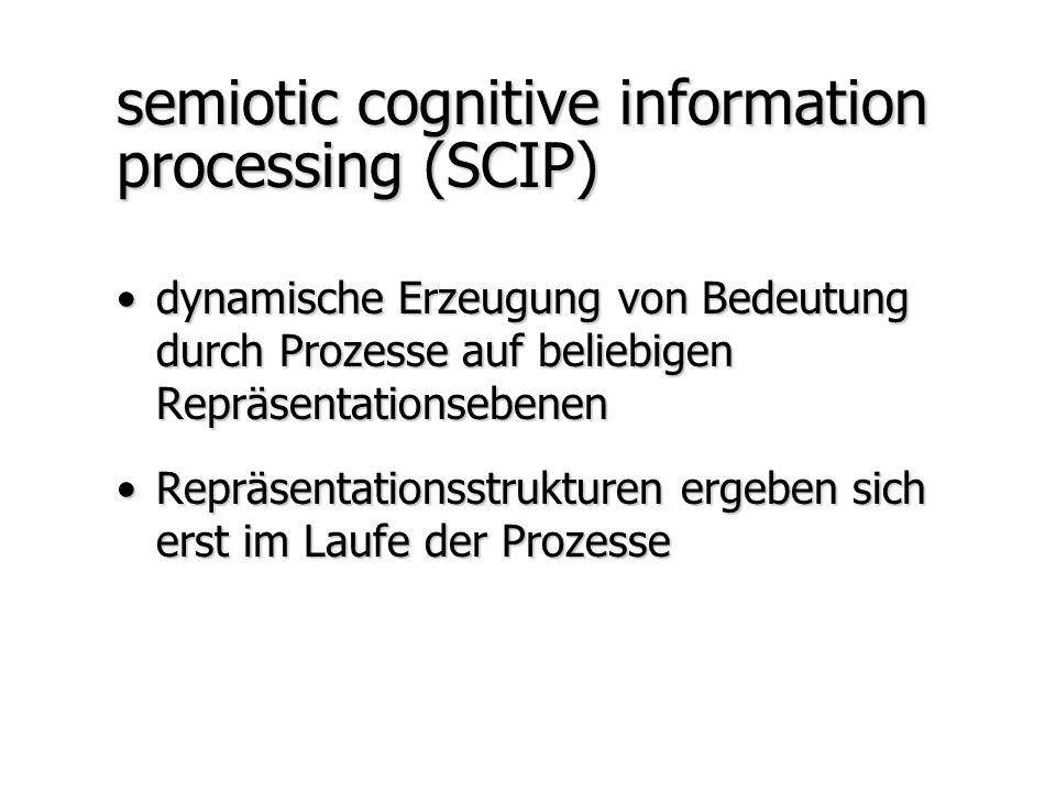 semiotic cognitive information processing (SCIP) dynamische Erzeugung von Bedeutung durch Prozesse auf beliebigen Repräsentationsebenendynamische Erze