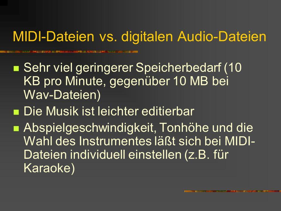 MIDI-Dateien vs.