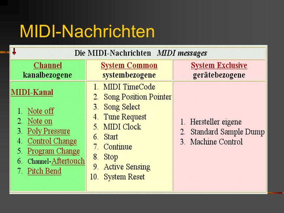 MIDI-Nachrichten