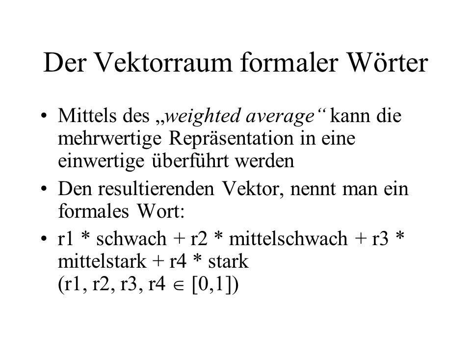 Der Vektorraum formaler Wörter Mittels des weighted average kann die mehrwertige Repräsentation in eine einwertige überführt werden Den resultierenden Vektor, nennt man ein formales Wort: r1 * schwach + r2 * mittelschwach + r3 * mittelstark + r4 * stark (r1, r2, r3, r4 [0,1])