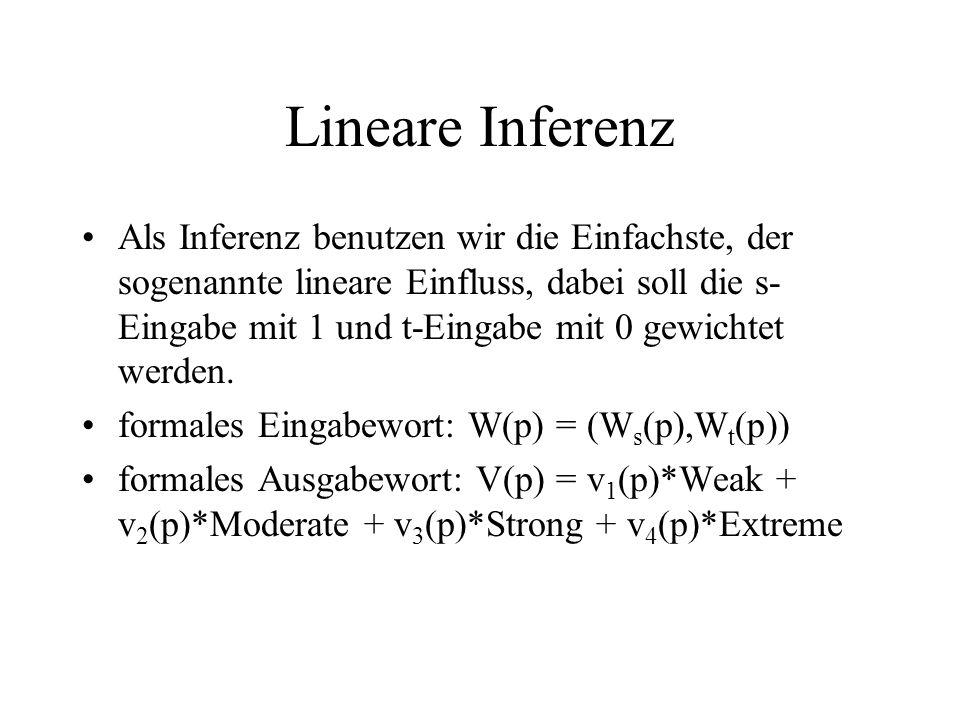Lineare Inferenz Als Inferenz benutzen wir die Einfachste, der sogenannte lineare Einfluss, dabei soll die s- Eingabe mit 1 und t-Eingabe mit 0 gewichtet werden.