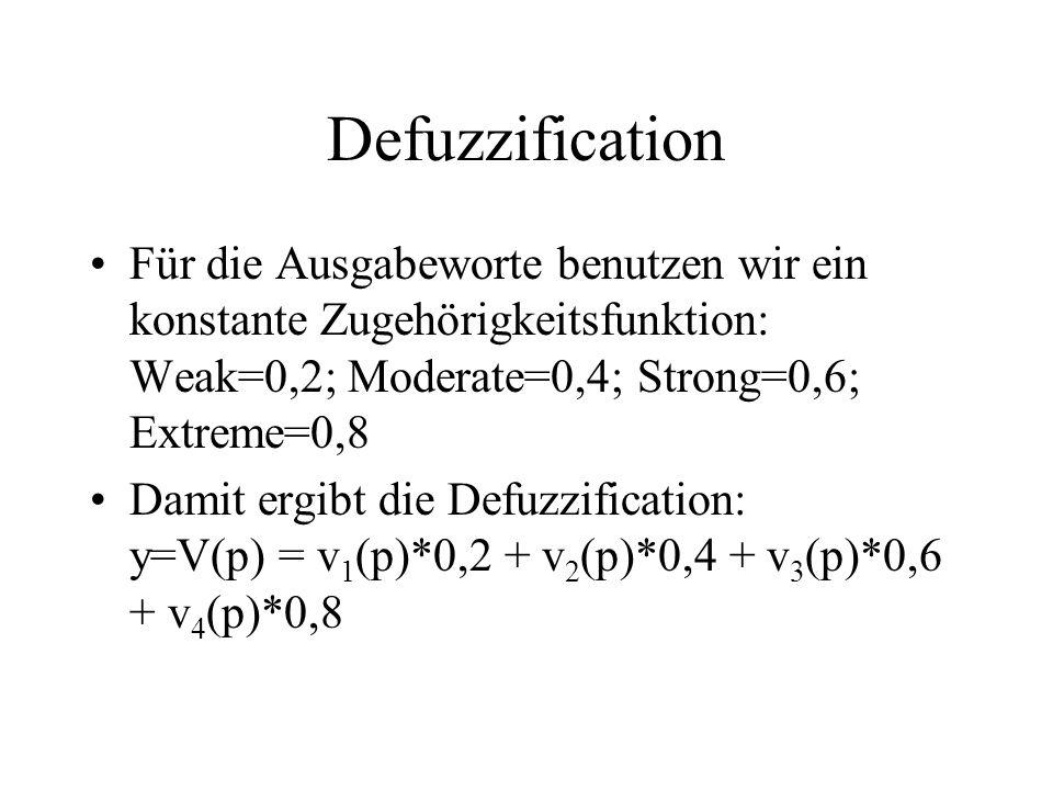 Defuzzification Für die Ausgabeworte benutzen wir ein konstante Zugehörigkeitsfunktion: Weak=0,2; Moderate=0,4; Strong=0,6; Extreme=0,8 Damit ergibt die Defuzzification: y=V(p) = v 1 (p)*0,2 + v 2 (p)*0,4 + v 3 (p)*0,6 + v 4 (p)*0,8
