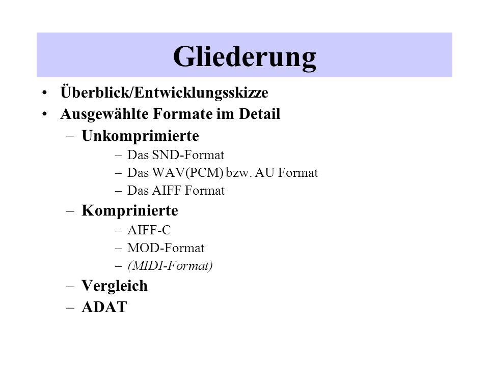 Gliederung Überblick/Entwicklungsskizze Ausgewählte Formate im Detail –Unkomprimierte –Das SND-Format –Das WAV(PCM) bzw. AU Format –Das AIFF Format –K