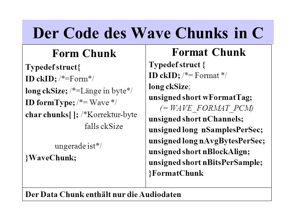 Der Code des Wave Chunks in C Form Chunk Typedef struct{ ID ckID; /*=Form*/ long ckSize; /*=Länge in byte*/ ID formType; /*= Wave */ char chunks[ ]; /