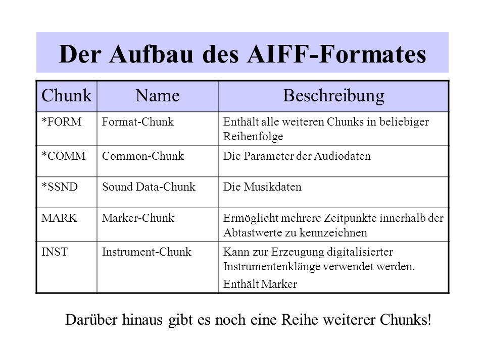 Der Aufbau des AIFF-Formates ChunkNameBeschreibung *FORMFormat-ChunkEnthält alle weiteren Chunks in beliebiger Reihenfolge *COMMCommon-ChunkDie Parame