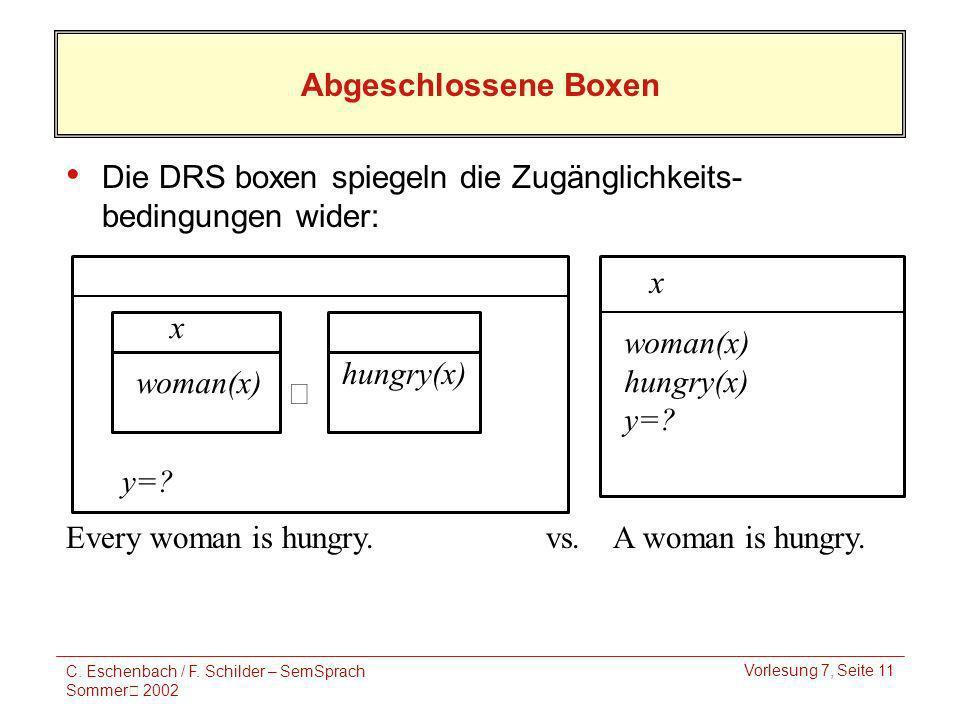 C. Eschenbach / F. Schilder – SemSprach Sommer 2002 Vorlesung 7, Seite 11 Abgeschlossene Boxen Die DRS boxen spiegeln die Zugänglichkeits- bedingungen