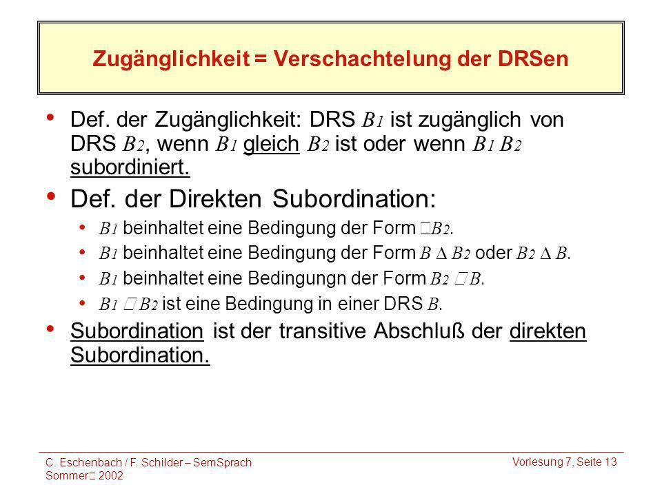 C. Eschenbach / F. Schilder – SemSprach Sommer 2002 Vorlesung 7, Seite 13 Zugänglichkeit = Verschachtelung der DRSen Def. der Zugänglichkeit: DRS B 1