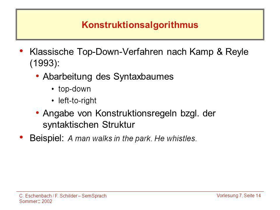 C. Eschenbach / F. Schilder – SemSprach Sommer 2002 Vorlesung 7, Seite 14 Konstruktionsalgorithmus Klassische Top-Down-Verfahren nach Kamp & Reyle (19