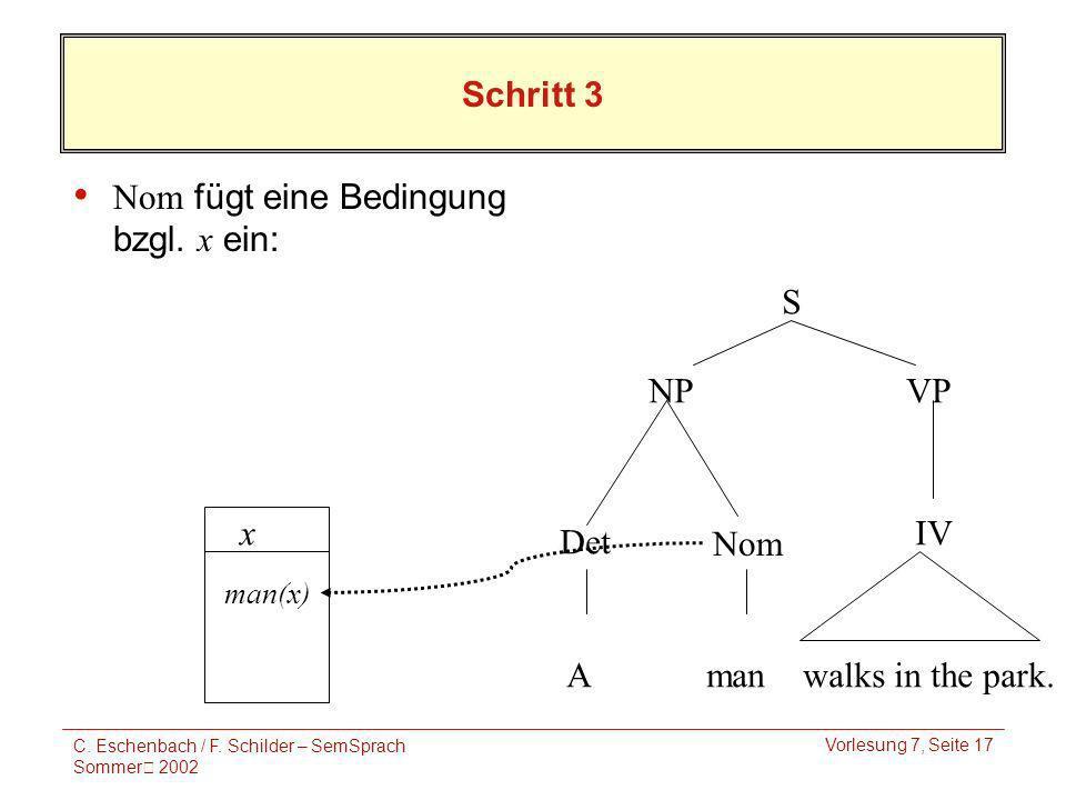 C. Eschenbach / F. Schilder – SemSprach Sommer 2002 Vorlesung 7, Seite 17 Schritt 3 Nom fügt eine Bedingung bzgl. x ein: S NP Det Nom VP IV A man walk