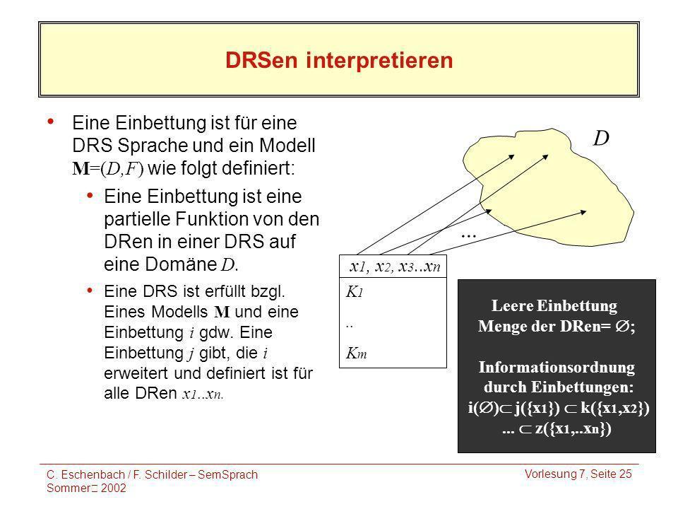 C. Eschenbach / F. Schilder – SemSprach Sommer 2002 Vorlesung 7, Seite 25 DRSen interpretieren Eine Einbettung ist für eine DRS Sprache und ein Modell