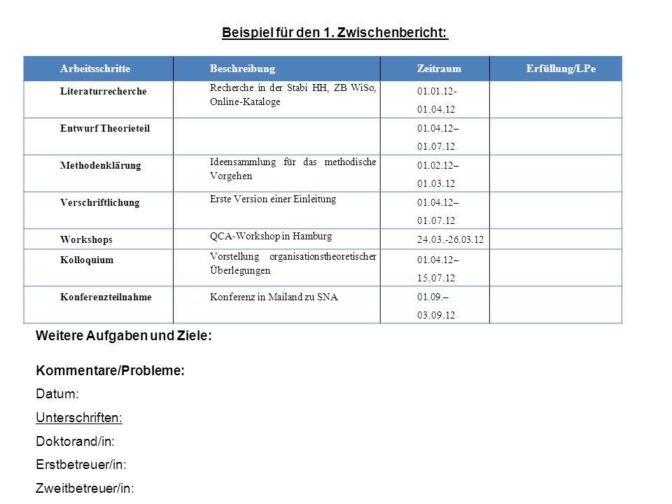 ArbeitsschritteBeschreibungZeitraumErfüllung/LPe Literaturrecherche Recherche in der Stabi HH, ZB WiSo, Online-Kataloge 01.01.12- 01.04.12 Entwurf The