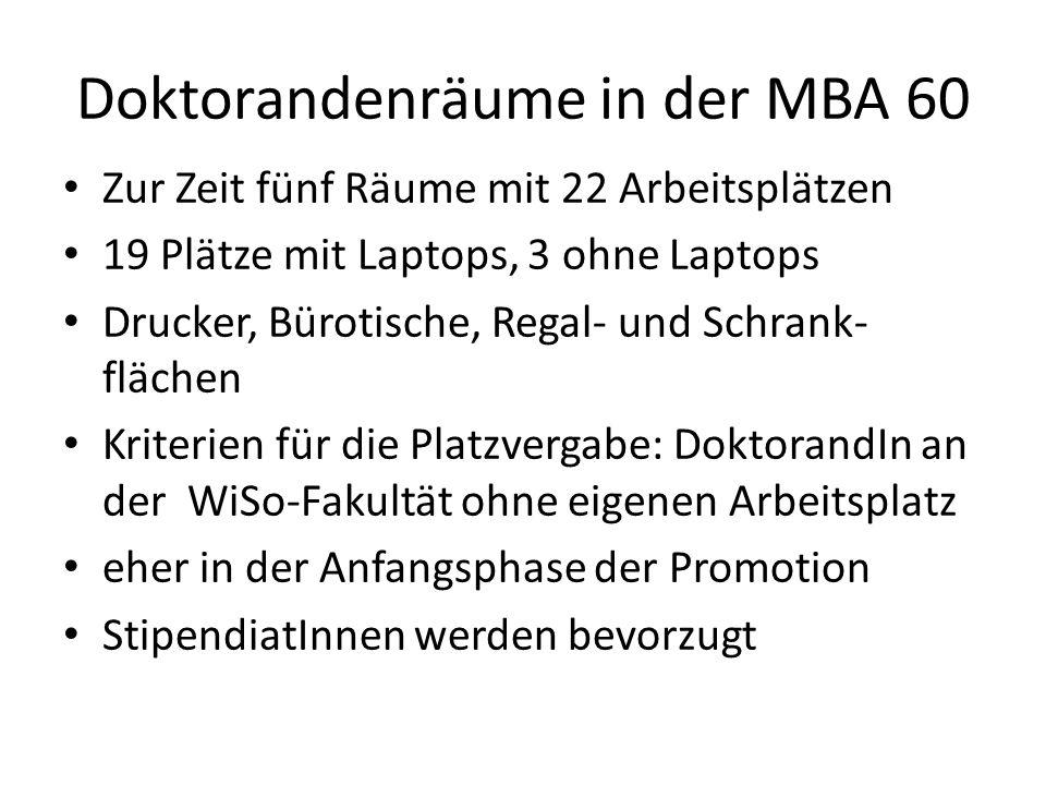 Doktorandenräume in der MBA 60 Zur Zeit fünf Räume mit 22 Arbeitsplätzen 19 Plätze mit Laptops, 3 ohne Laptops Drucker, Bürotische, Regal- und Schrank