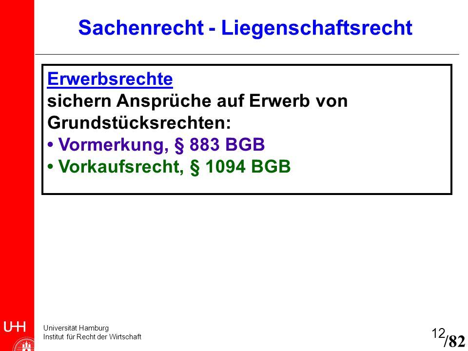 Universität Hamburg Institut für Recht der Wirtschaft 12 Erwerbsrechte sichern Ansprüche auf Erwerb von Grundstücksrechten: Vormerkung, § 883 BGB Vork