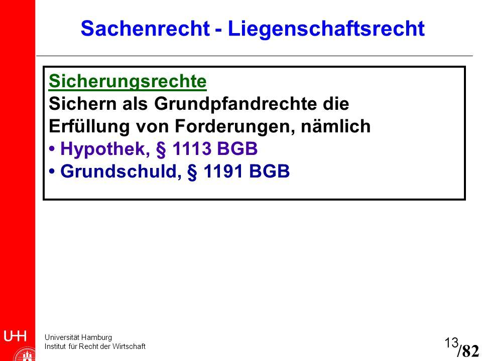 Universität Hamburg Institut für Recht der Wirtschaft 13 Sicherungsrechte Sichern als Grundpfandrechte die Erfüllung von Forderungen, nämlich Hypothek