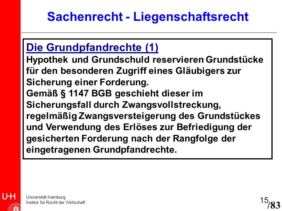 Universität Hamburg Institut für Recht der Wirtschaft 15 Die Grundpfandrechte (1) Hypothek und Grundschuld reservieren Grundstücke für den besonderen
