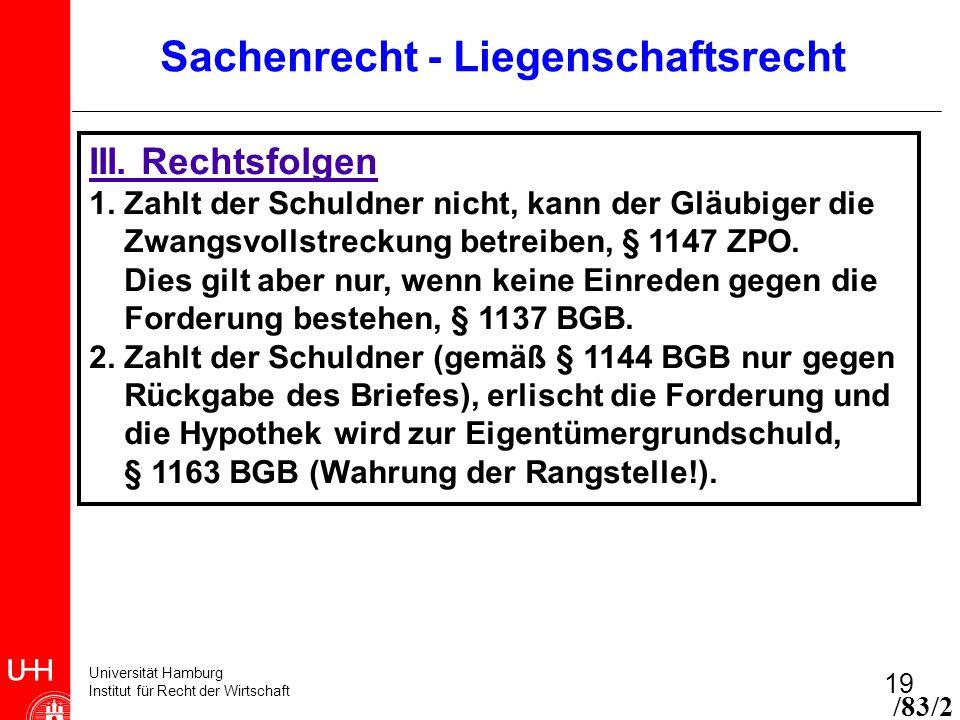 Universität Hamburg Institut für Recht der Wirtschaft 19 Sachenrecht - Liegenschaftsrecht III. Rechtsfolgen 1. Zahlt der Schuldner nicht, kann der Glä
