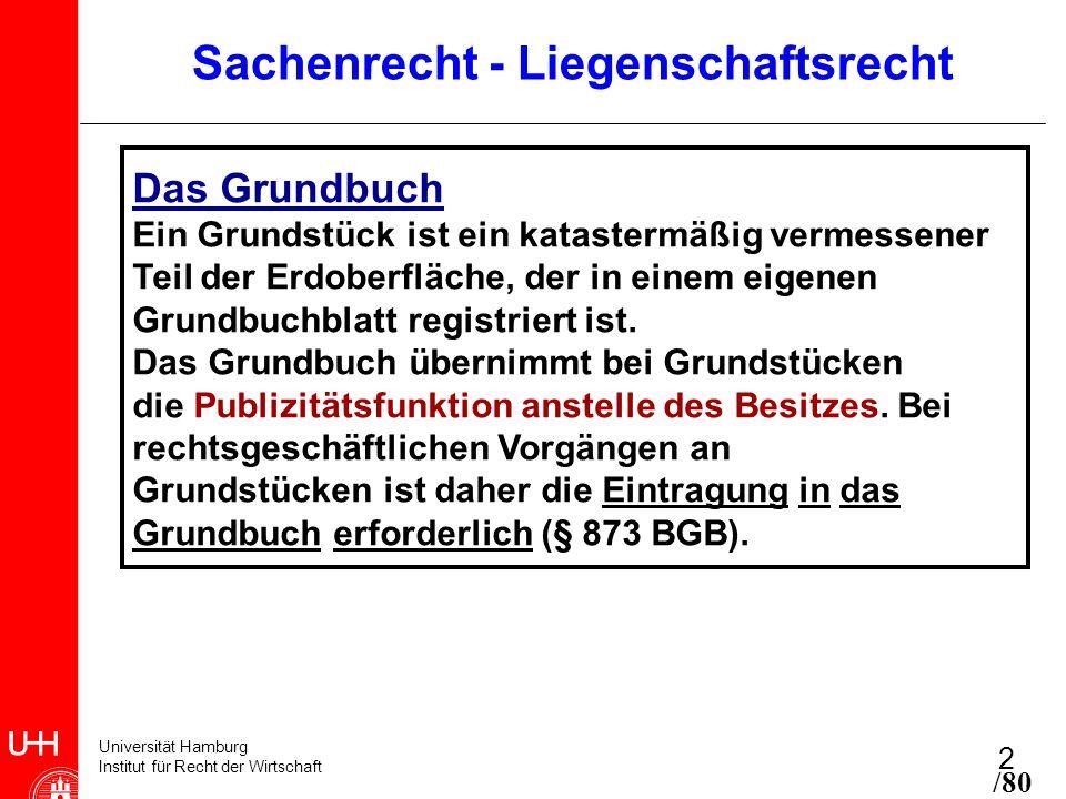 Universität Hamburg Institut für Recht der Wirtschaft 2 Sachenrecht - Liegenschaftsrecht Das Grundbuch Ein Grundstück ist ein katastermäßig vermessene