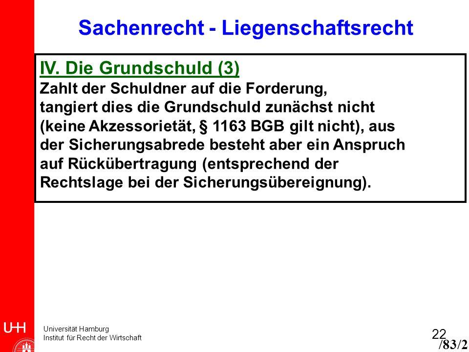 Universität Hamburg Institut für Recht der Wirtschaft 22 /83/2 Sachenrecht - Liegenschaftsrecht IV. Die Grundschuld (3) Zahlt der Schuldner auf die Fo