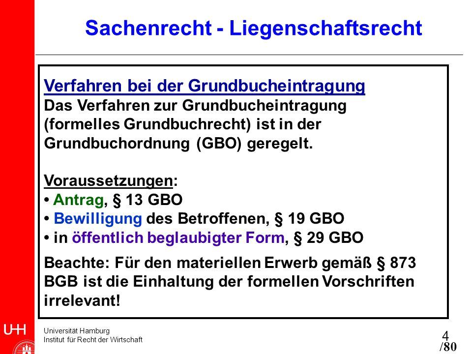 Universität Hamburg Institut für Recht der Wirtschaft 5 Sachenrecht - Liegenschaftsrecht Wirkung der Grundbucheintragung Rangwirkung Für den Rang verschiedener Rechte ist der Zeitpunkt der Eintragung maßgeblich, § 879 BGB.