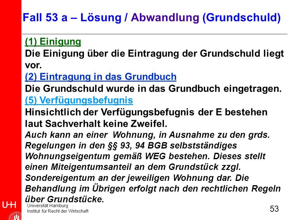Universität Hamburg Institut für Recht der Wirtschaft 53 (1) Einigung Die Einigung über die Eintragung der Grundschuld liegt vor. (2) Eintragung in da