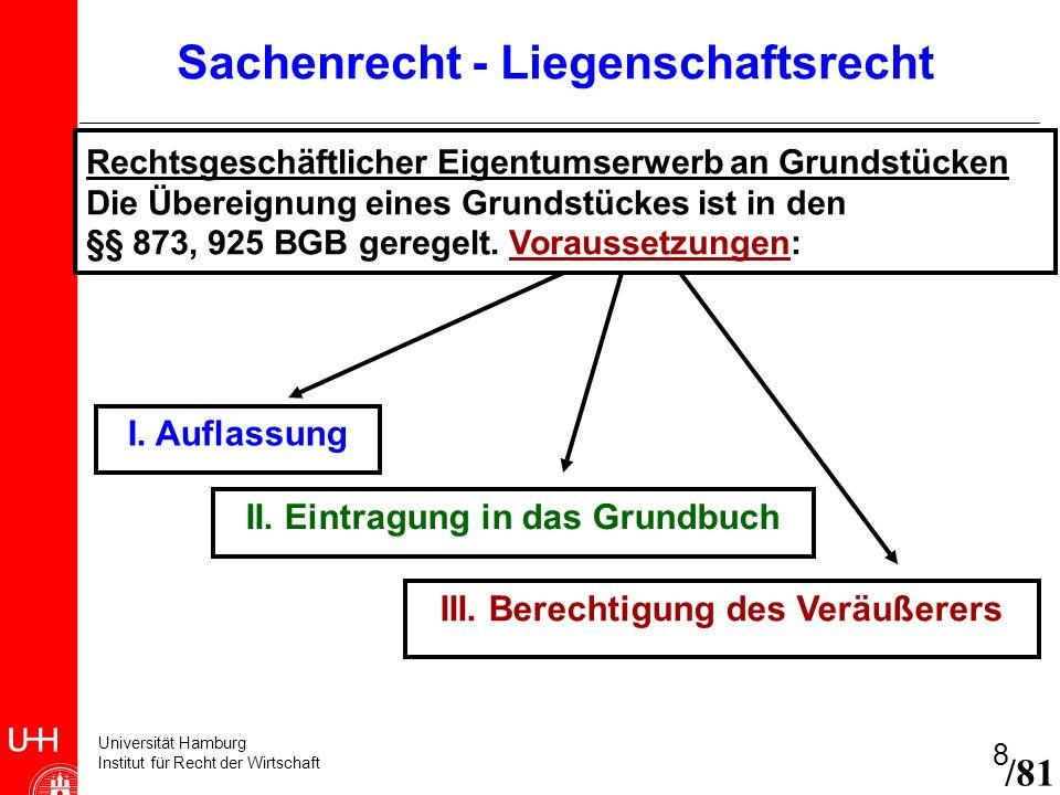 Universität Hamburg Institut für Recht der Wirtschaft 8 Rechtsgeschäftlicher Eigentumserwerb an Grundstücken Die Übereignung eines Grundstückes ist in