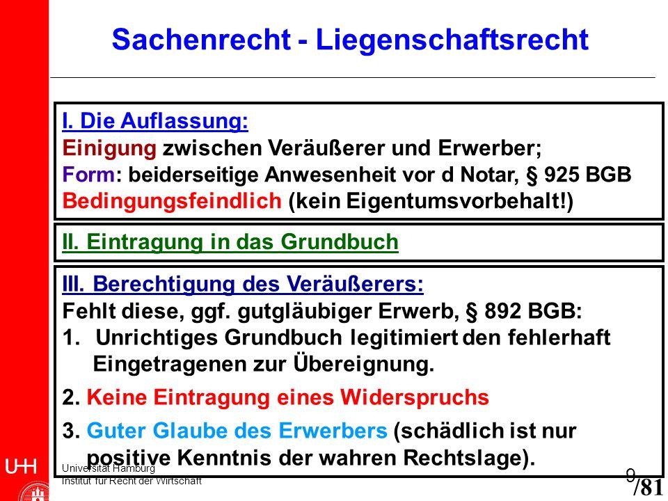 Universität Hamburg Institut für Recht der Wirtschaft 9 I. Die Auflassung: Einigung zwischen Veräußerer und Erwerber; Form: beiderseitige Anwesenheit