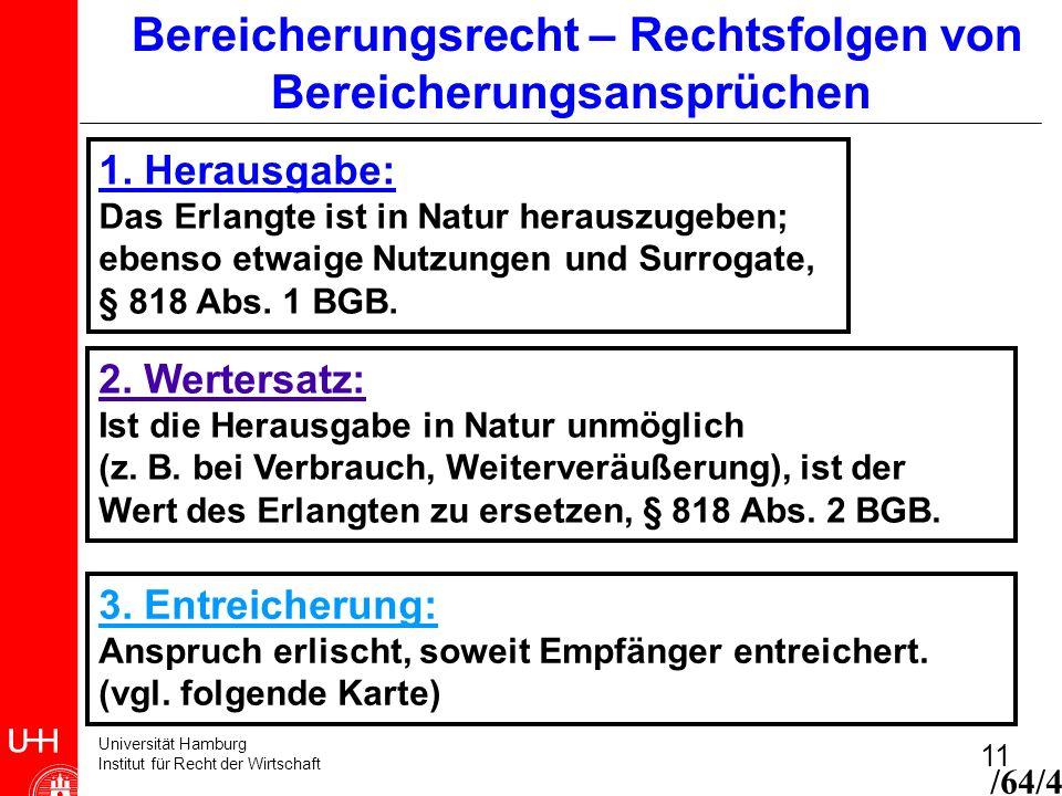 Universität Hamburg Institut für Recht der Wirtschaft 11 Bereicherungsrecht – Rechtsfolgen von Bereicherungsansprüchen 1. Herausgabe: Das Erlangte ist