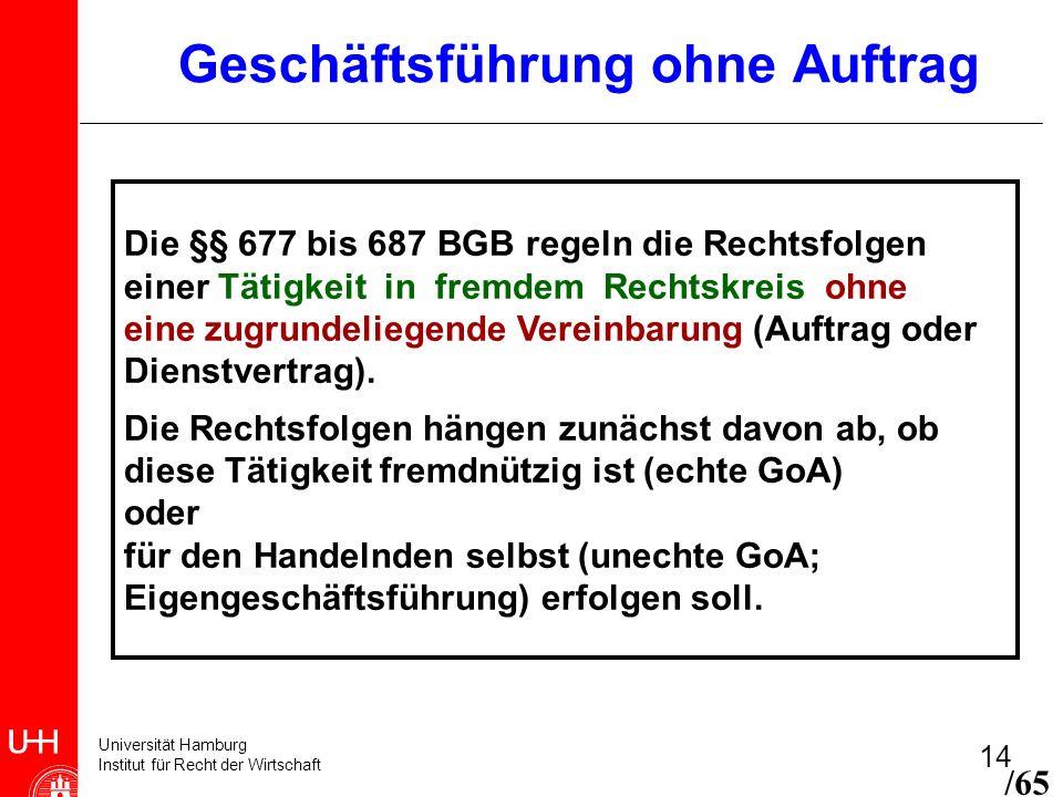 Universität Hamburg Institut für Recht der Wirtschaft 14 Geschäftsführung ohne Auftrag Die §§ 677 bis 687 BGB regeln die Rechtsfolgen einer Tätigkeit