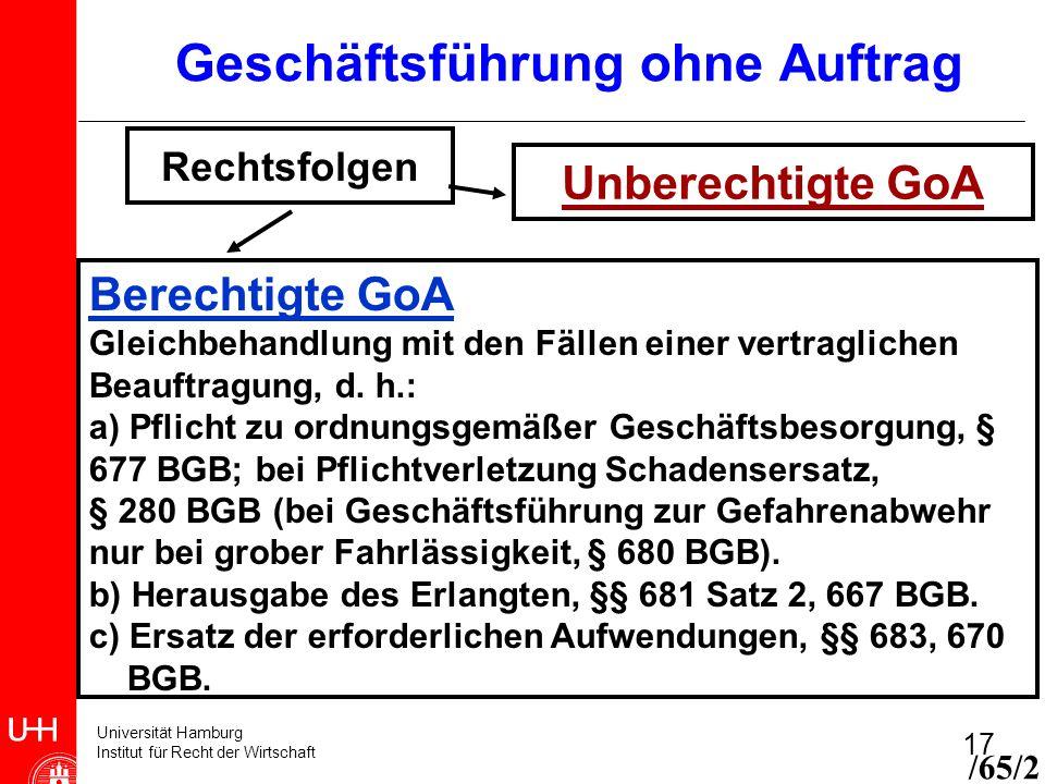 Universität Hamburg Institut für Recht der Wirtschaft 17 Geschäftsführung ohne Auftrag Rechtsfolgen Berechtigte GoA Gleichbehandlung mit den Fällen ei