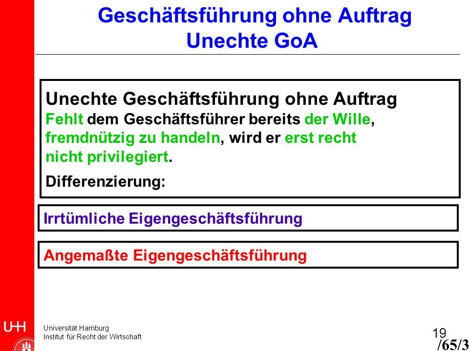 Universität Hamburg Institut für Recht der Wirtschaft 19 Geschäftsführung ohne Auftrag Unechte GoA Unechte Geschäftsführung ohne Auftrag Fehlt dem Ges