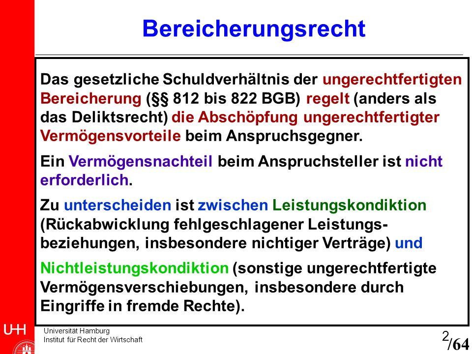 Universität Hamburg Institut für Recht der Wirtschaft 2 Bereicherungsrecht Das gesetzliche Schuldverhältnis der ungerechtfertigten Bereicherung (§§ 81