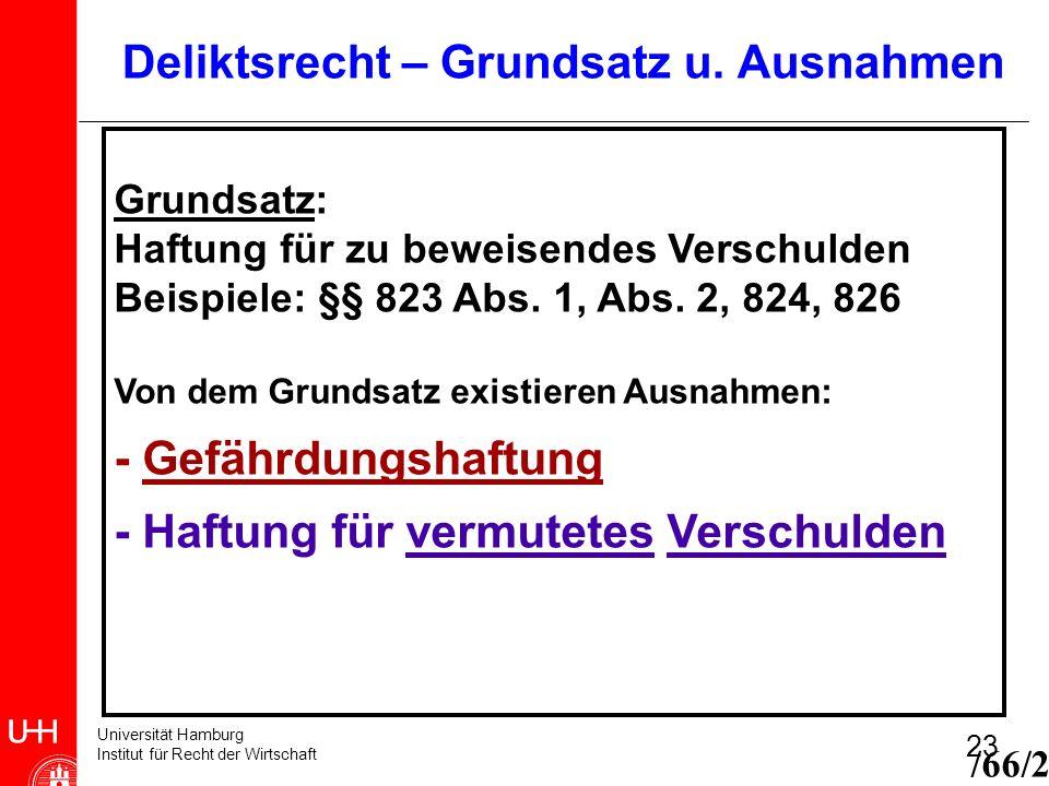 Universität Hamburg Institut für Recht der Wirtschaft 23 Deliktsrecht – Grundsatz u. Ausnahmen /66/2 Grundsatz: Haftung für zu beweisendes Verschulden
