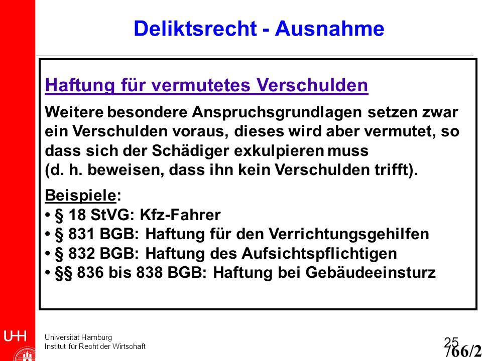 Universität Hamburg Institut für Recht der Wirtschaft 25 Deliktsrecht - Ausnahme /66/2 Haftung für vermutetes Verschulden Weitere besondere Anspruchsg