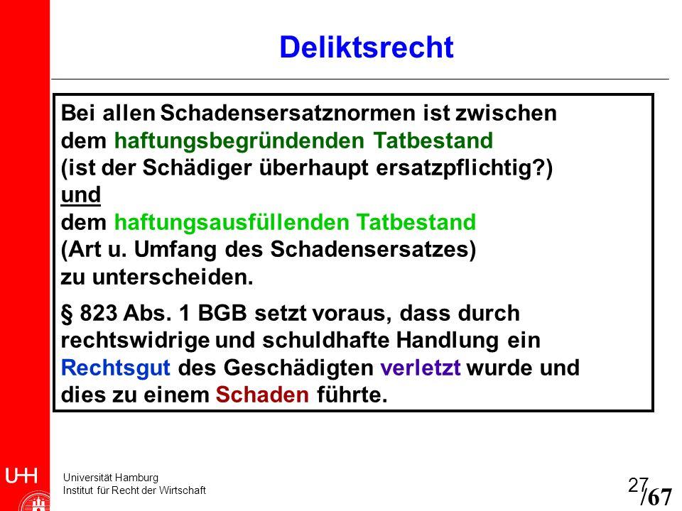 Universität Hamburg Institut für Recht der Wirtschaft 27 Bei allen Schadensersatznormen ist zwischen dem haftungsbegründenden Tatbestand (ist der Schä
