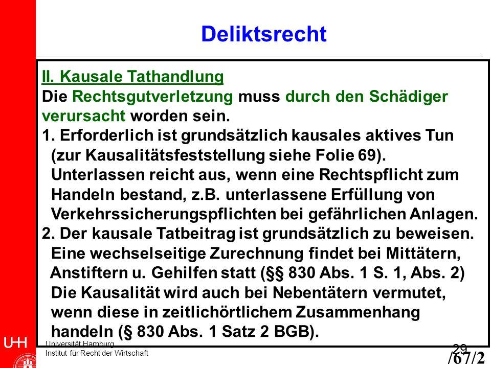 Universität Hamburg Institut für Recht der Wirtschaft 29 II. Kausale Tathandlung Die Rechtsgutverletzung muss durch den Schädiger verursacht worden se