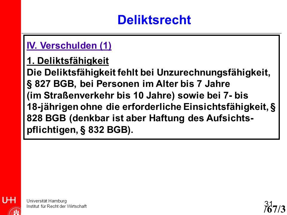 Universität Hamburg Institut für Recht der Wirtschaft 31 IV. Verschulden (1) 1. Deliktsfähigkeit Die Deliktsfähigkeit fehlt bei Unzurechnungsfähigkeit