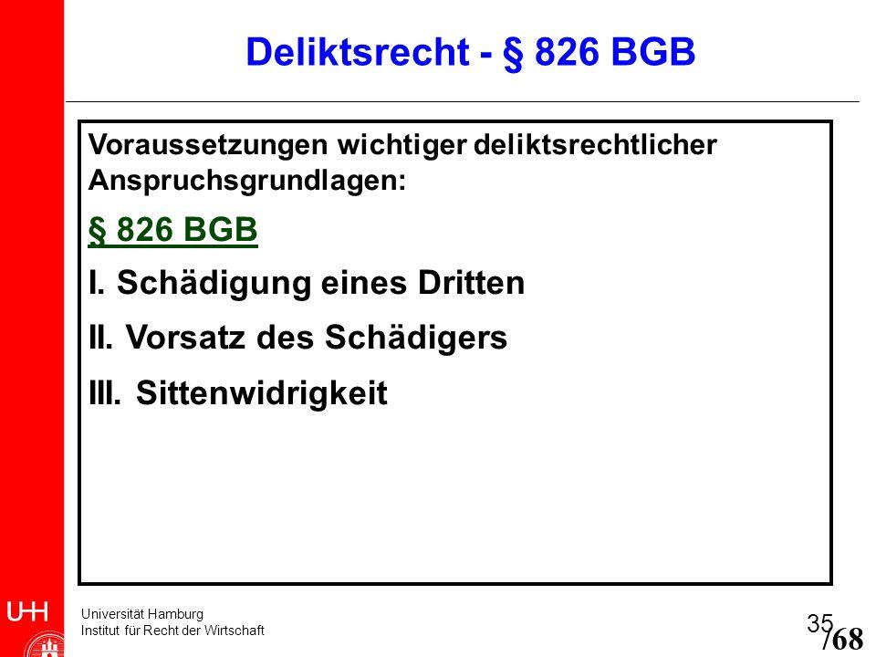 Universität Hamburg Institut für Recht der Wirtschaft 35 Voraussetzungen wichtiger deliktsrechtlicher Anspruchsgrundlagen: § 826 BGB I. Schädigung ein