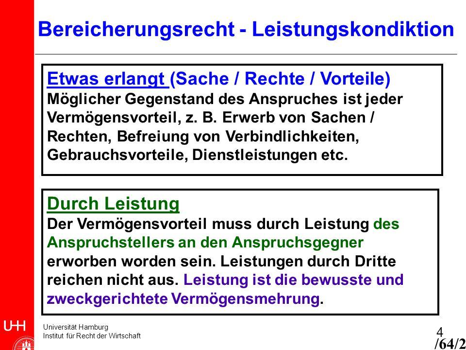 Universität Hamburg Institut für Recht der Wirtschaft 4 Bereicherungsrecht - Leistungskondiktion Etwas erlangt (Sache / Rechte / Vorteile) Möglicher G