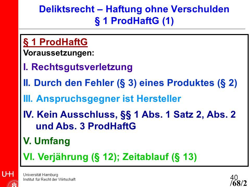 Universität Hamburg Institut für Recht der Wirtschaft 40 § 1 ProdHaftG Voraussetzungen: I. Rechtsgutsverletzung II. Durch den Fehler (§ 3) eines Produ