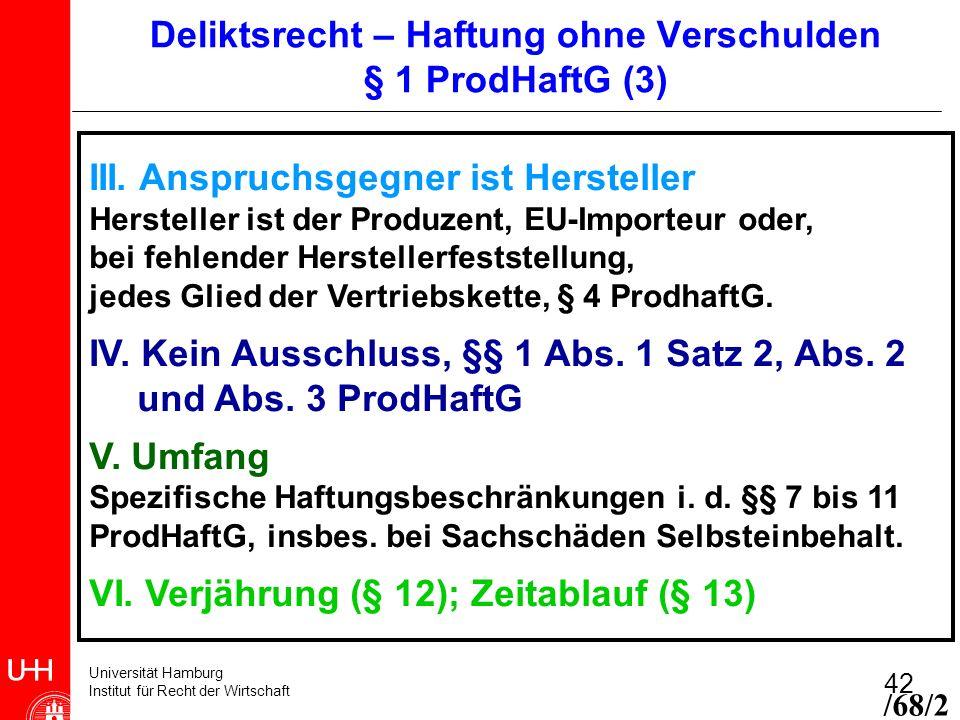 Universität Hamburg Institut für Recht der Wirtschaft 42 III. Anspruchsgegner ist Hersteller Hersteller ist der Produzent, EU-Importeur oder, bei fehl