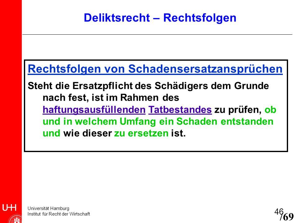 Universität Hamburg Institut für Recht der Wirtschaft 46 Rechtsfolgen von Schadensersatzansprüchen Steht die Ersatzpflicht des Schädigers dem Grunde n