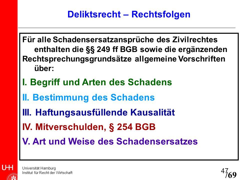 Universität Hamburg Institut für Recht der Wirtschaft 47 Für alle Schadensersatzansprüche des Zivilrechtes enthalten die §§ 249 ff BGB sowie die ergän