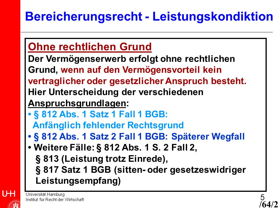 Universität Hamburg Institut für Recht der Wirtschaft 6 Bereicherungsrecht - Leistungskondiktion Kein Ausschluss Keine Rückforderung, wenn der Leistende den fehlenden Rechtsgrund kannte (§ 814 BGB).