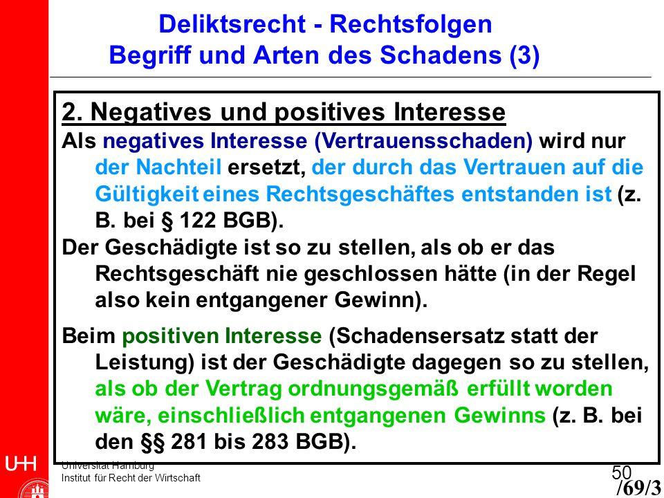 Universität Hamburg Institut für Recht der Wirtschaft 50 2. Negatives und positives Interesse Als negatives Interesse (Vertrauensschaden) wird nur der