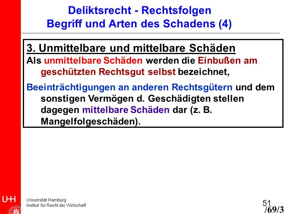 Universität Hamburg Institut für Recht der Wirtschaft 51 3. Unmittelbare und mittelbare Schäden Als unmittelbare Schäden werden die Einbußen am geschü