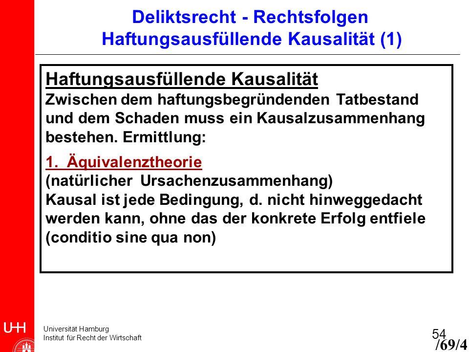 Universität Hamburg Institut für Recht der Wirtschaft 54 Haftungsausfüllende Kausalität Zwischen dem haftungsbegründenden Tatbestand und dem Schaden m