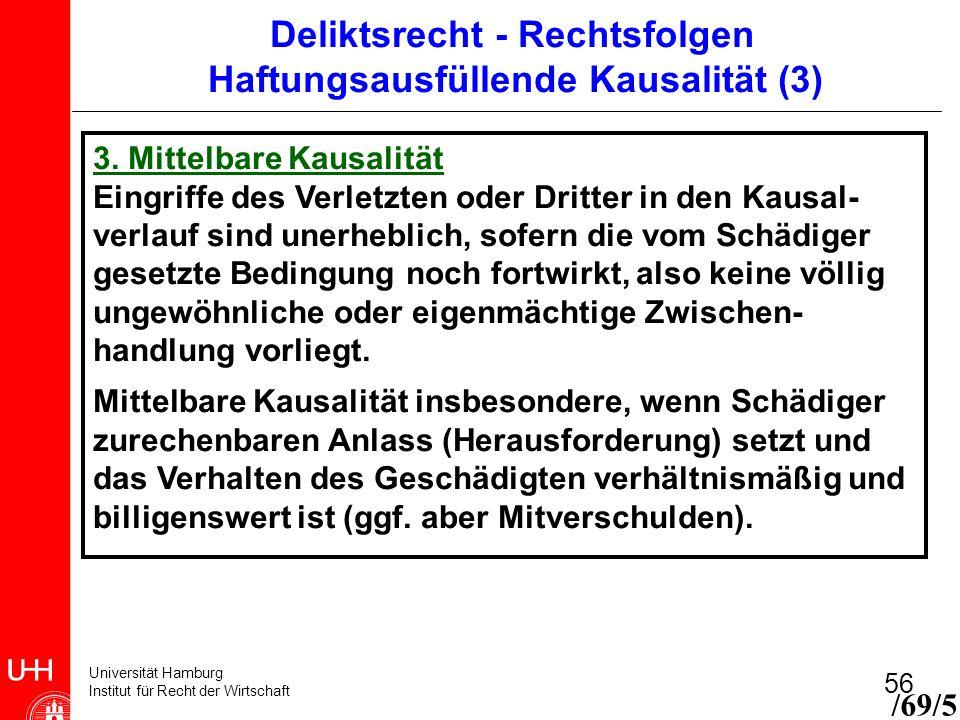 Universität Hamburg Institut für Recht der Wirtschaft 56 3. Mittelbare Kausalität Eingriffe des Verletzten oder Dritter in den Kausal- verlauf sind un